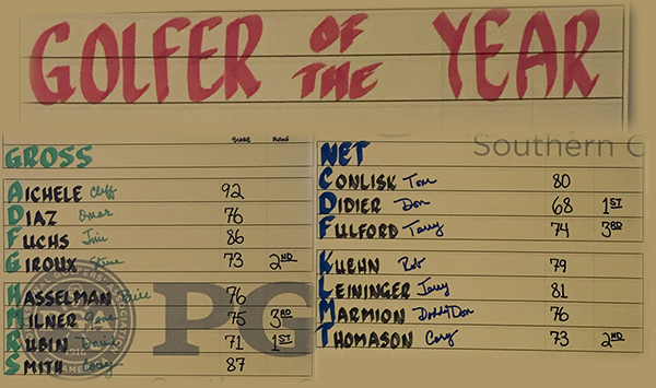 golfers of the year